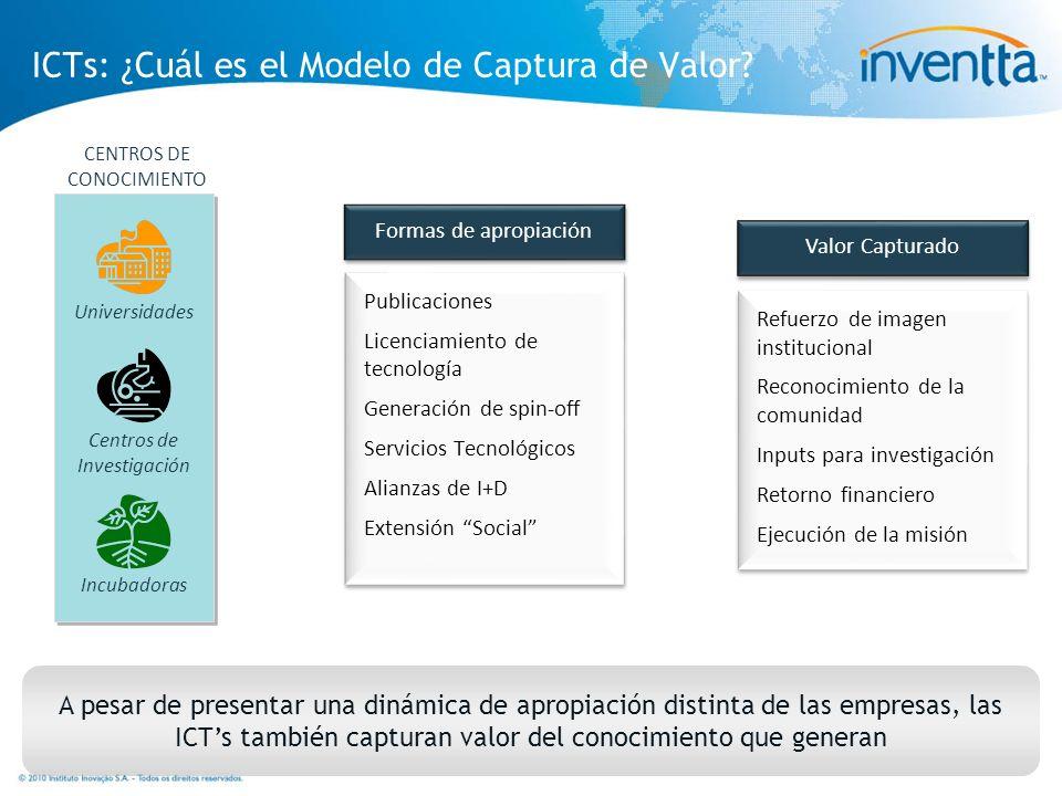Refuerzo de imagen institucional Reconocimiento de la comunidad Inputs para investigación Retorno financiero Ejecución de la misión Refuerzo de imagen