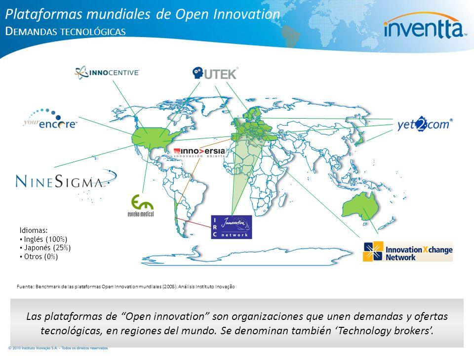 Las plataformas de Open innovation son organizaciones que unen demandas y ofertas tecnológicas, en regiones del mundo. Se denominan también Technology