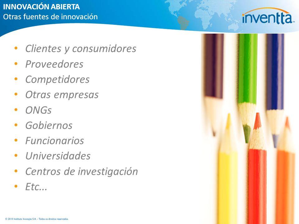 Clientes y consumidores Proveedores Competidores Otras empresas ONGs Gobiernos Funcionarios Universidades Centros de investigación Etc... INNOVACIÓN A