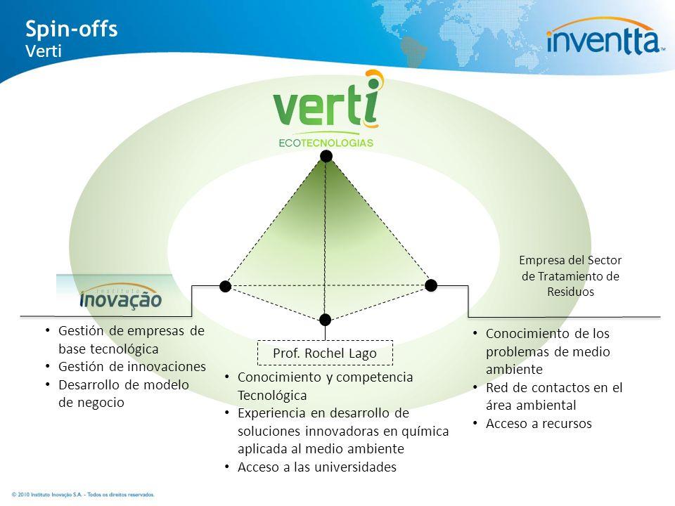 Gestión de empresas de base tecnológica Gestión de innovaciones Desarrollo de modelo de negocio Conocimiento y competencia Tecnológica Experiencia en