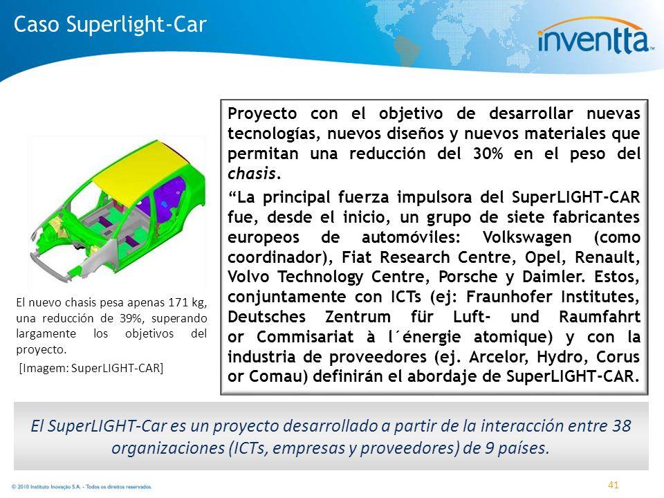 Caso Superlight-Car Proyecto con el objetivo de desarrollar nuevas tecnologías, nuevos diseños y nuevos materiales que permitan una reducción del 30%