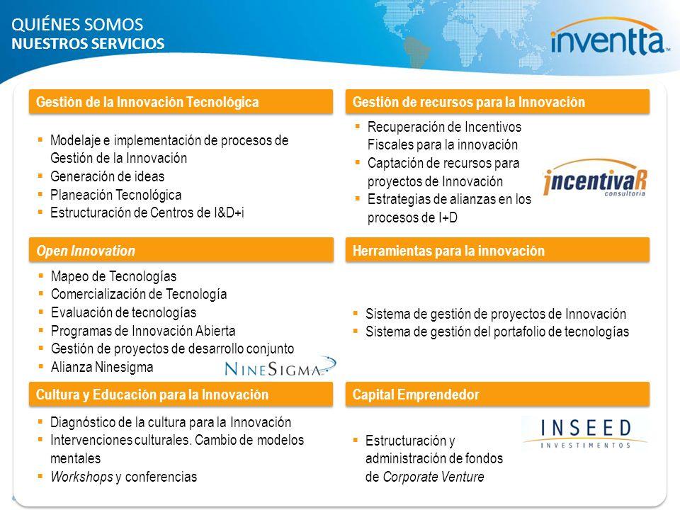 Modelaje e implementación de procesos de Gestión de la Innovación Generación de ideas Planeación Tecnológica Estructuración de Centros de I&D+i QUIÉNE