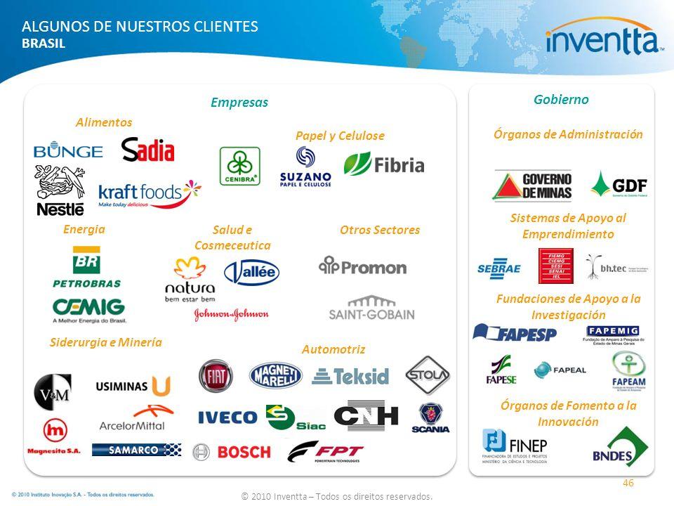 Empresas Alimentos Papel y Celulose Salud e Cosmeceutica EnergiaOtros Sectores 46 © 2010 Inventta – Todos os direitos reservados. Gobierno Fundaciones