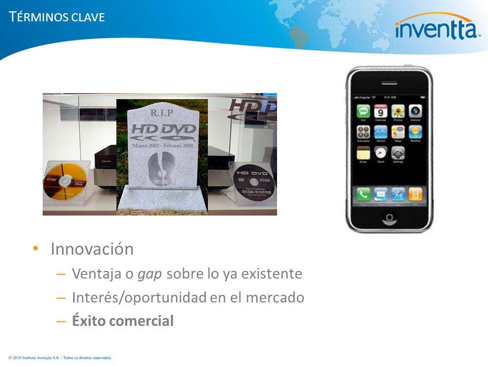 Innovación – Ventaja o gap sobre lo ya existente – Interés/oportunidad en el mercado – Éxito comercial T ÉRMINOS CLAVE