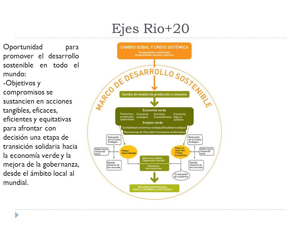 Ejes Rio+20 Oportunidad para promover el desarrollo sostenible en todo el mundo: -Objetivos y compromisos se sustancien en acciones tangibles, eficaces, eficientes y equitativas para afrontar con decisión una etapa de transición solidaria hacia la economía verde y la mejora de la gobernanza, desde el ámbito local al mundial.