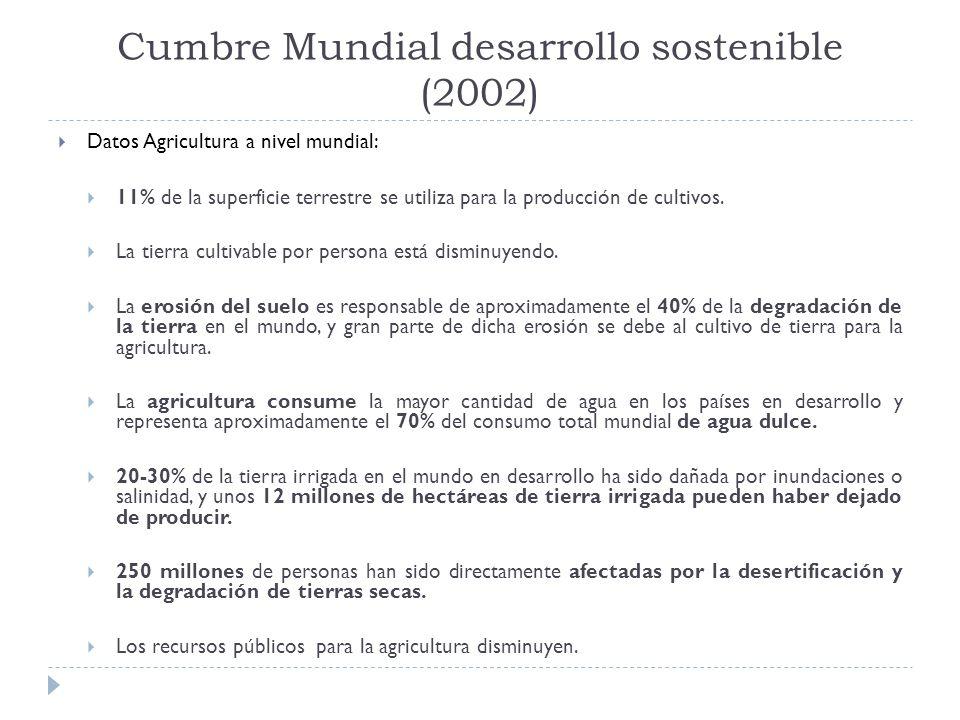 Cumbre Mundial desarrollo sostenible (2002) Datos Agricultura a nivel mundial: 11% de la superficie terrestre se utiliza para la producción de cultivos.