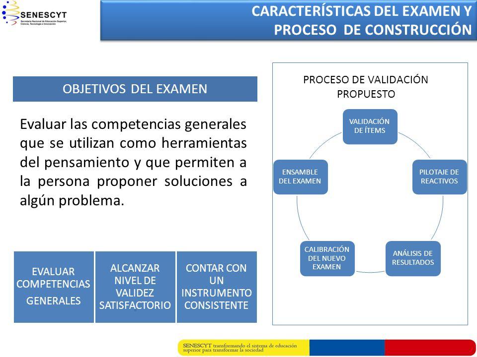 PROPUESTA DE COLOMBIA OBJETIVOS DEL EXAMEN EVALUAR COMPETENCIAS GENERALES ALCANZAR NIVEL DE VALIDEZ SATISFACTORIO CONTAR CON UN INSTRUMENTO CONSISTENT