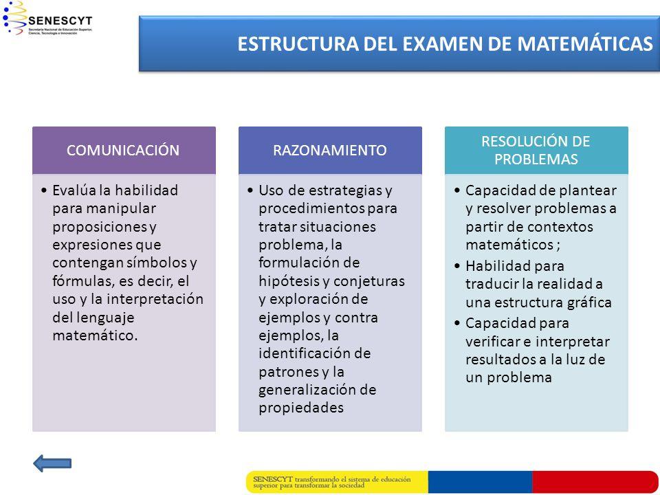 MATEMÁTICAS COMUNICACIÓN Evalúa la habilidad para manipular proposiciones y expresiones que contengan símbolos y fórmulas, es decir, el uso y la inter