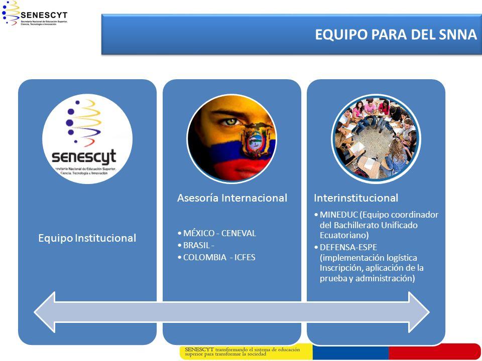 EQUIPO PARA DEL SNNA Equipo Institucional Asesoría Internacional MÉXICO - CENEVAL BRASIL - COLOMBIA - ICFES Interinstitucional MINEDUC (Equipo coordin