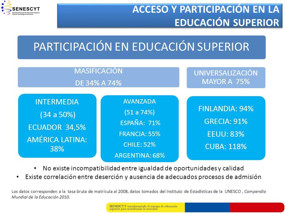 ACCESO Y PARTICIPACIÓN EN LA EDUCACIÓN SUPERIOR ACCESO Y PARTICIPACIÓN EN LA EDUCACIÓN SUPERIOR PARTICIPACIÓN EN EDUCACIÓN SUPERIOR MASIFICACIÓN DE 34