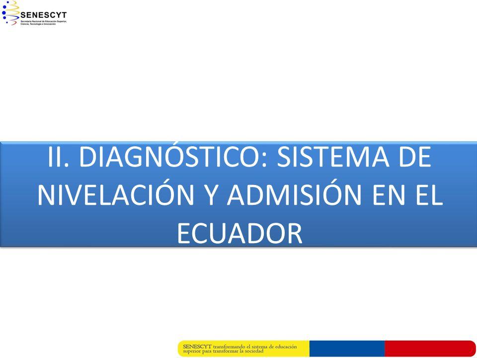 II. DIAGNÓSTICO: SISTEMA DE NIVELACIÓN Y ADMISIÓN EN EL ECUADOR II. DIAGNÓSTICO: SISTEMA DE NIVELACIÓN Y ADMISIÓN EN EL ECUADOR