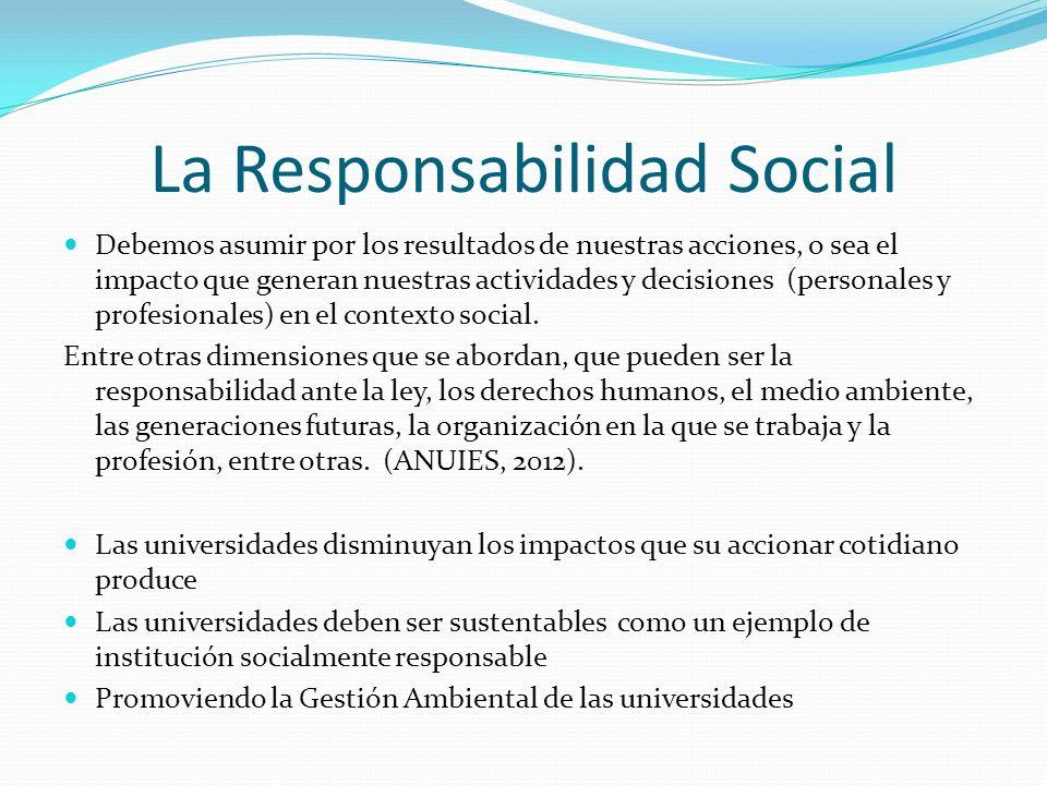 La Responsabilidad Social Debemos asumir por los resultados de nuestras acciones, o sea el impacto que generan nuestras actividades y decisiones (pers