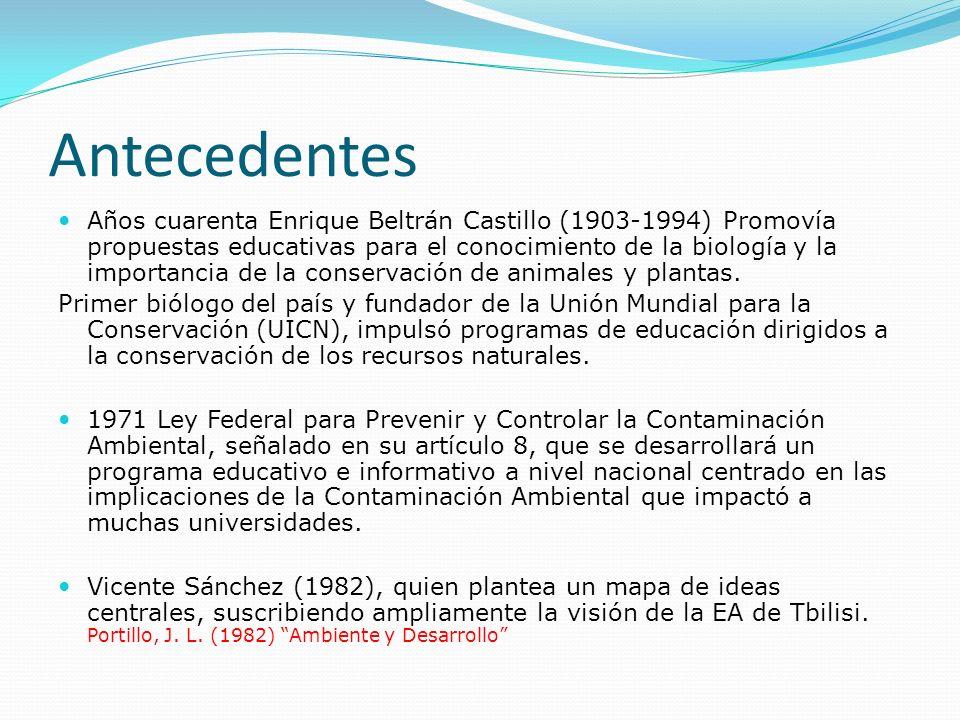 Antecedentes Años cuarenta Enrique Beltrán Castillo (1903-1994) Promovía propuestas educativas para el conocimiento de la biología y la importancia de