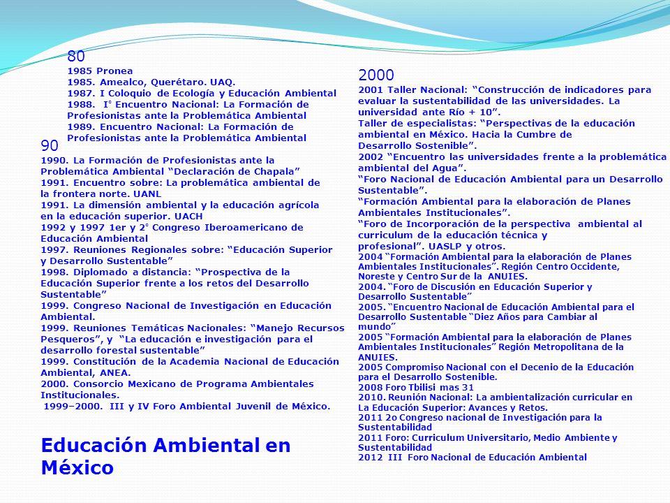 80 1985 Pronea 1985. Amealco, Querétaro. UAQ. 1987. I Coloquio de Ecología y Educación Ambiental 1988. I° Encuentro Nacional: La Formación de Profesio