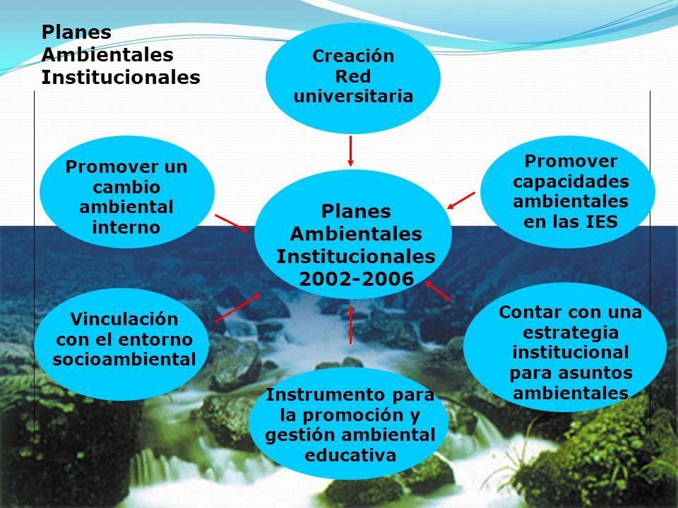 Planes Ambientales Institucionales Creación Red universitaria Planes Ambientales Institucionales 2002-2006 Instrumento para la promoción y gestión amb