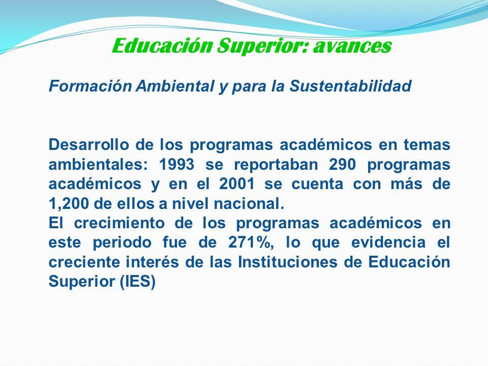Formación Ambiental y para la Sustentabilidad Desarrollo de los programas académicos en temas ambientales: 1993 se reportaban 290 programas académicos