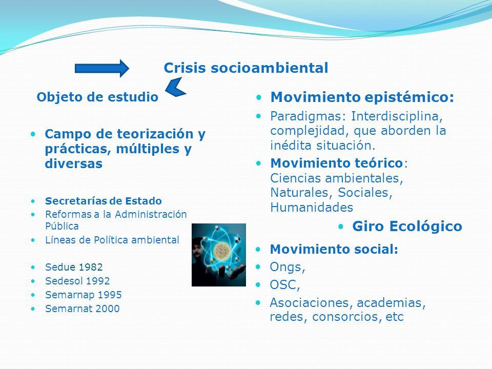 Crisis socioambiental Objeto de estudio Campo de teorización y prácticas, múltiples y diversas Movimiento epistémico: Paradigmas: Interdisciplina, com