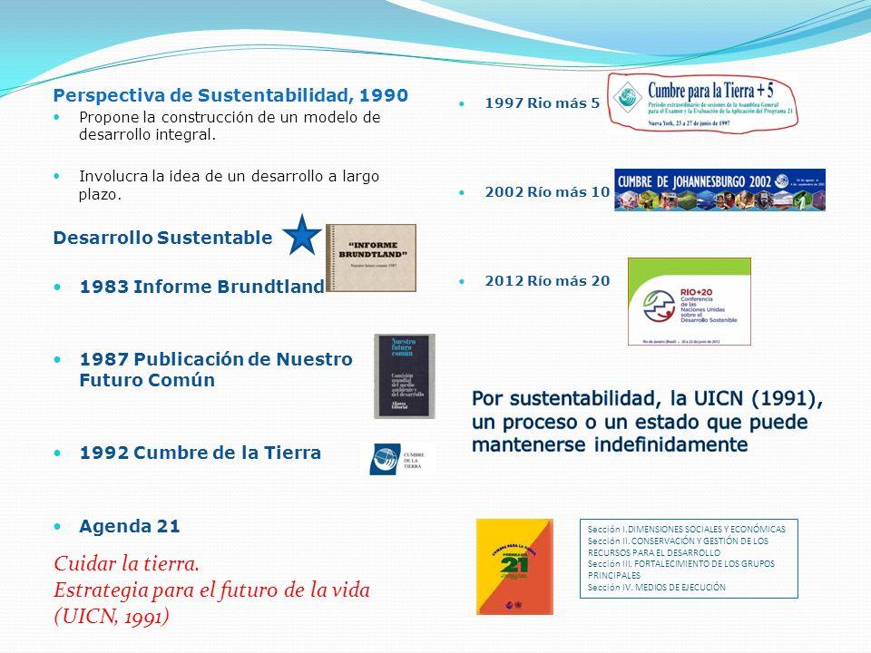 Perspectiva de Sustentabilidad, 1990 Propone la construcción de un modelo de desarrollo integral. Involucra la idea de un desarrollo a largo plazo. De