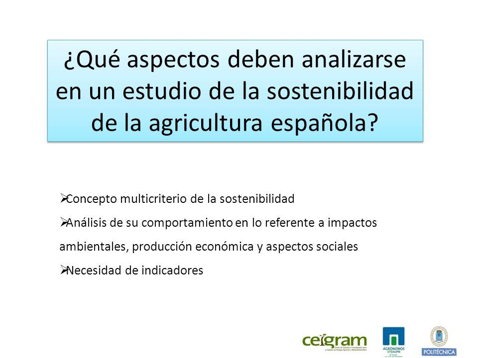 ¿En que medida puede contribuir la política a este desarrollo sostenible de la agricultura?
