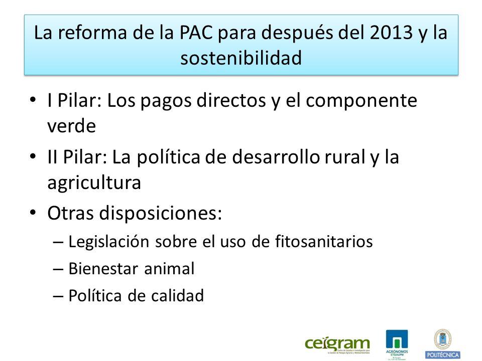 La reforma de la PAC para después del 2013 y la sostenibilidad I Pilar: Los pagos directos y el componente verde II Pilar: La política de desarrollo rural y la agricultura Otras disposiciones: – Legislación sobre el uso de fitosanitarios – Bienestar animal – Política de calidad