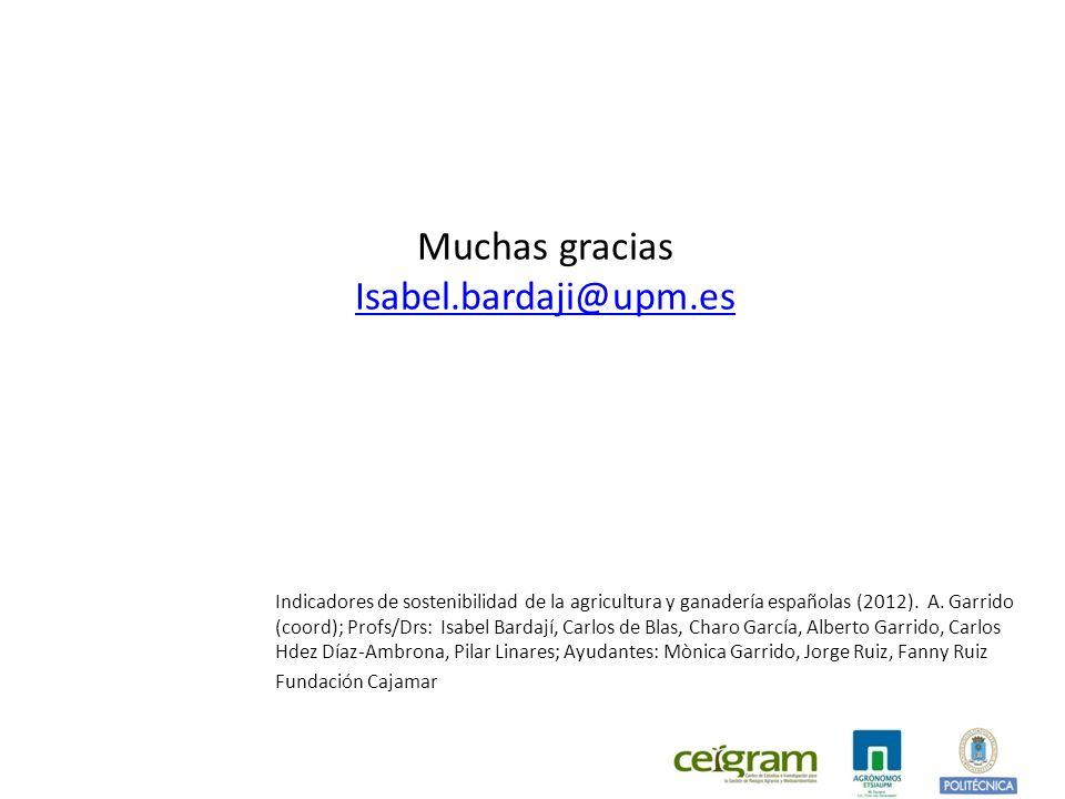 Muchas gracias Isabel.bardaji@upm.es Indicadores de sostenibilidad de la agricultura y ganadería españolas (2012).