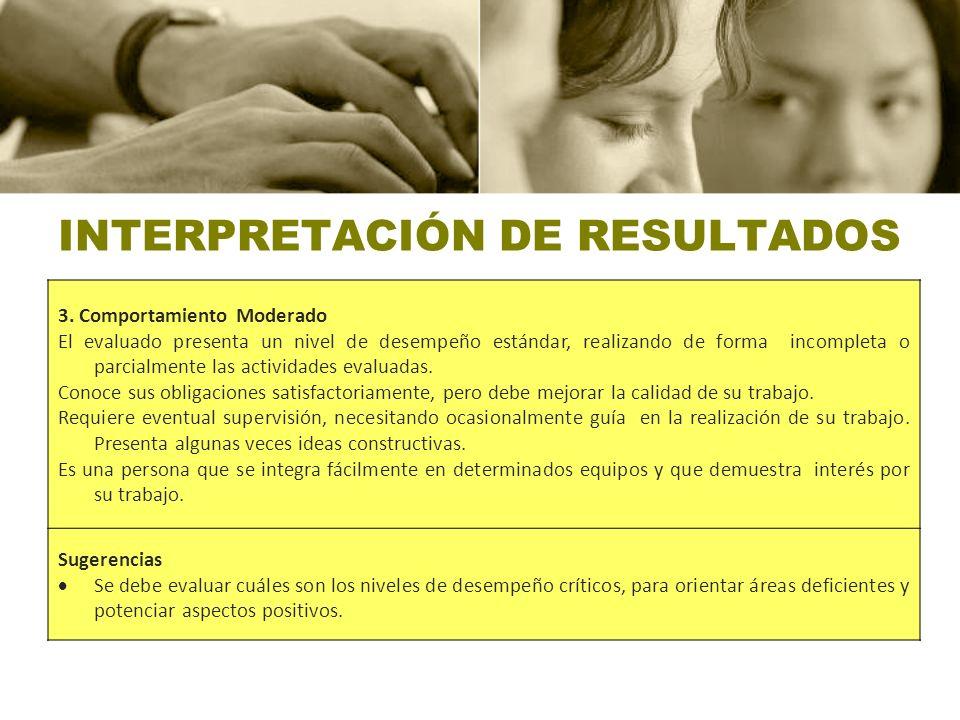 INTERPRETACIÓN DE RESULTADOS 3. Comportamiento Moderado El evaluado presenta un nivel de desempeño estándar, realizando de forma incompleta o parcialm