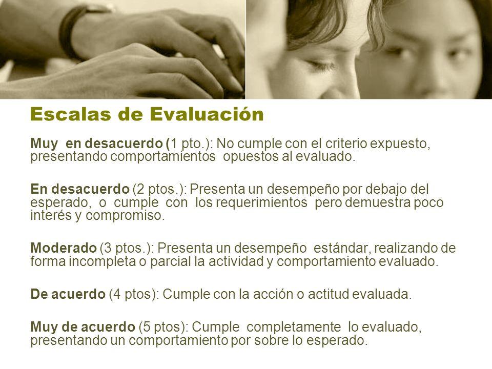 Escalas de Evaluación Muy en desacuerdo (1 pto.): No cumple con el criterio expuesto, presentando comportamientos opuestos al evaluado. En desacuerdo