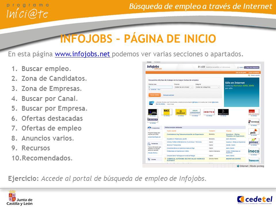 Búsqueda de empleo a través de Internet En esta página www.infojobs.net podemos ver varias secciones o apartados.www.infojobs.net 1.Buscar empleo. 2.Z