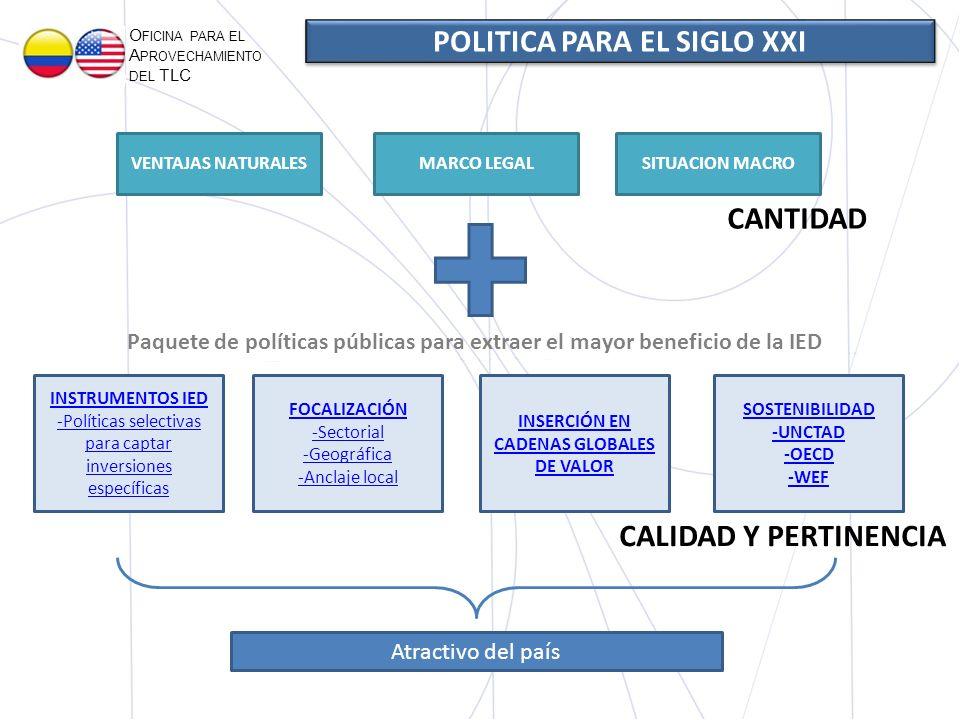O FICINA PARA EL A PROVECHAMIENTO DEL TLC POLITICA PARA EL SIGLO XXI INSTRUMENTOS IED -Políticas selectivas para captar inversiones específicas FOCALI