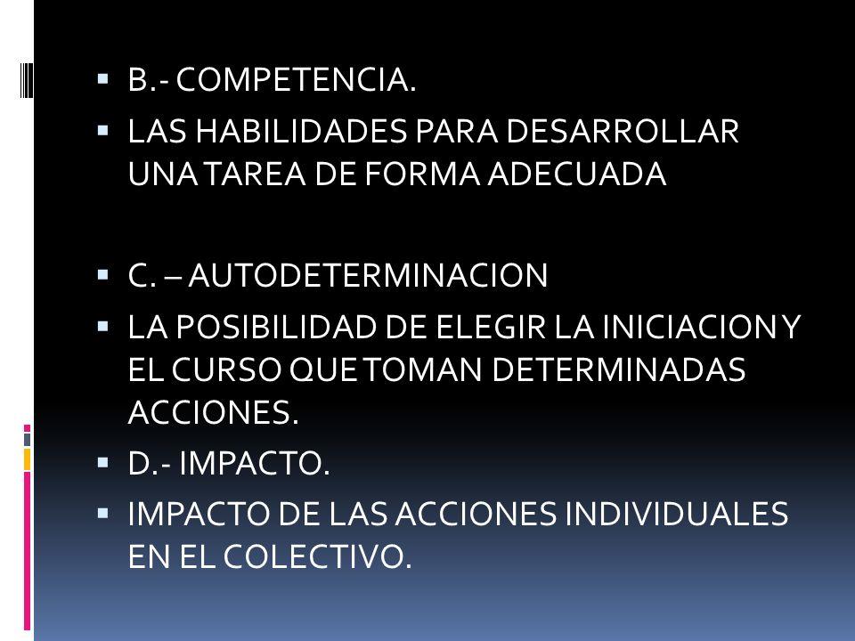 EMPODERAMIENTO EN EL CONTEXTO ORGANIZACIONAL SPREITZER (1996) THOMAS Y VELTHOUSE (1990) CONCEPTUALIZARON EL EMPODERAMIENTO COMO UNA GESTALT COMPUESTA