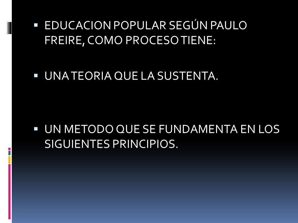 EDUCACION POPULAR ES ELPROCESO POLITICO- EDUCATIVO CON UNA OPCION DE CLASE QUE PARTE DE LAS NECESIDADES INTERESES Y PROBLEMAS DE LAS PERSONAS, QUE SE