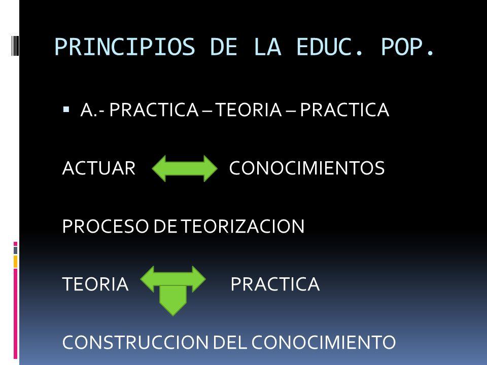 EDUCACION POPULAR SEGÚN PAULO FREIRE, COMO PROCESO TIENE: UNA TEORIA QUE LA SUSTENTA. UN METODO QUE SE FUNDAMENTA EN LOS SIGUIENTES PRINCIPIOS.