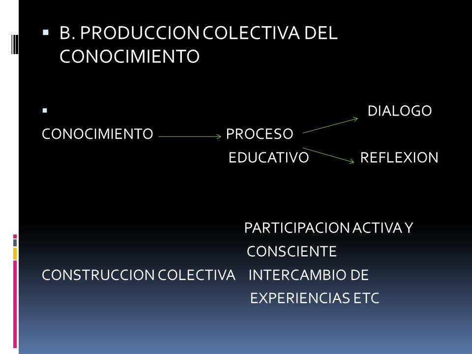 PRINCIPIOS DE LA EDUC. POP. A.- PRACTICA – TEORIA – PRACTICA ACTUAR CONOCIMIENTOS PROCESO DE TEORIZACION TEORIA PRACTICA CONSTRUCCION DEL CONOCIMIENTO