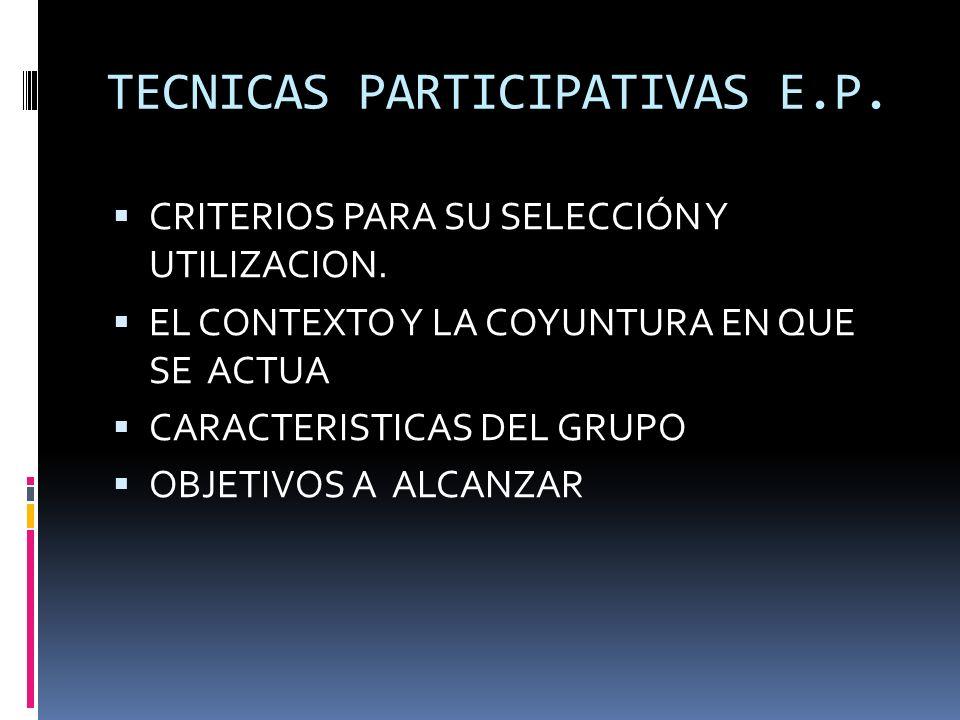 B. PRODUCCION COLECTIVA DEL CONOCIMIENTO DIALOGO CONOCIMIENTO PROCESO EDUCATIVO REFLEXION PARTICIPACION ACTIVA Y CONSCIENTE CONSTRUCCION COLECTIVA INT