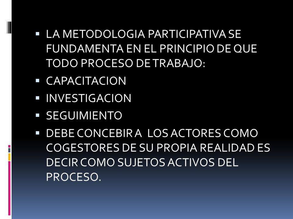LA METODOLOGIA PARTICIPATIVA SE FUNDAMENTA EN EL PRINCIPIO DE QUE TODO PROCESO DE TRABAJO: CAPACITACION INVESTIGACION SEGUIMIENTO DEBE CONCEBIR A LOS ACTORES COMO COGESTORES DE SU PROPIA REALIDAD ES DECIR COMO SUJETOS ACTIVOS DEL PROCESO.