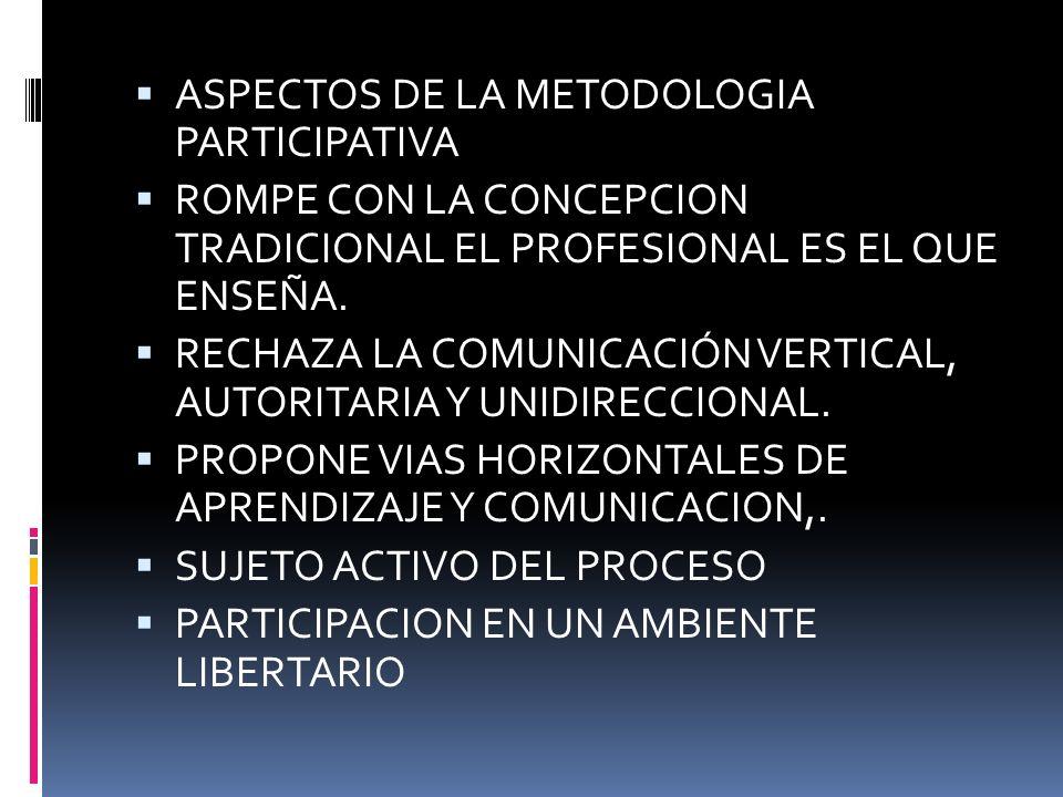 ASPECTOS DE LA METODOLOGIA PARTICIPATIVA ROMPE CON LA CONCEPCION TRADICIONAL EL PROFESIONAL ES EL QUE ENSEÑA.