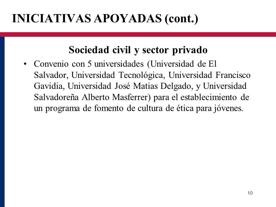 Sociedad civil y sector privado Convenio con 5 universidades (Universidad de El Salvador, Universidad Tecnológica, Universidad Francisco Gavidia, Univ