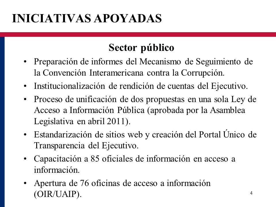 INICIATIVAS APOYADAS Sector público Preparación de informes del Mecanismo de Seguimiento de la Convención Interamericana contra la Corrupción. Institu