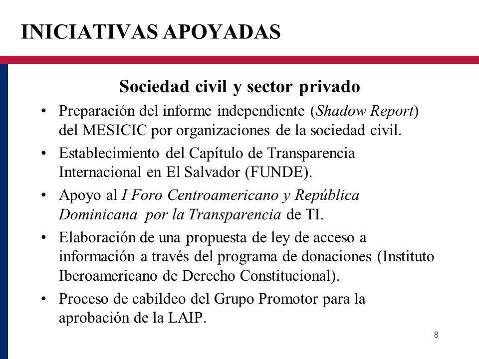Sociedad civil y sector privado Preparación del informe independiente (Shadow Report) del MESICIC por organizaciones de la sociedad civil. Establecimi