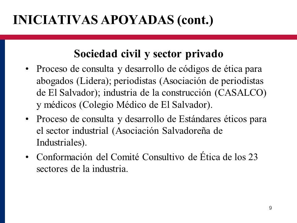 Sociedad civil y sector privado Proceso de consulta y desarrollo de códigos de ética para abogados (Lidera); periodistas (Asociación de periodistas de