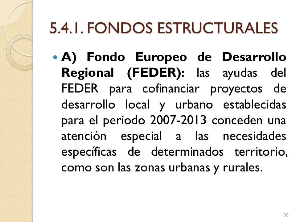 5.4.1. FONDOS ESTRUCTURALES A) Fondo Europeo de Desarrollo Regional (FEDER): las ayudas del FEDER para cofinanciar proyectos de desarrollo local y urb