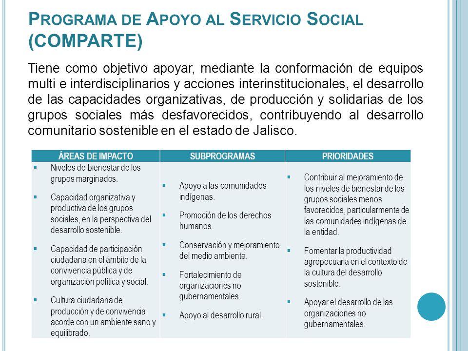P ROGRAMA DE A POYO AL S ERVICIO S OCIAL (COMPARTE) Tiene como objetivo apoyar, mediante la conformación de equipos multi e interdisciplinarios y acci