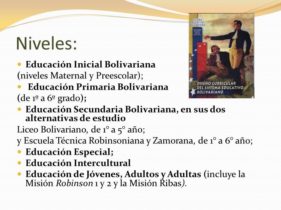 Niveles: Educación Inicial Bolivariana (niveles Maternal y Preescolar); Educación Primaria Bolivariana (de 1º a 6º grado); Educación Secundaria Boliva