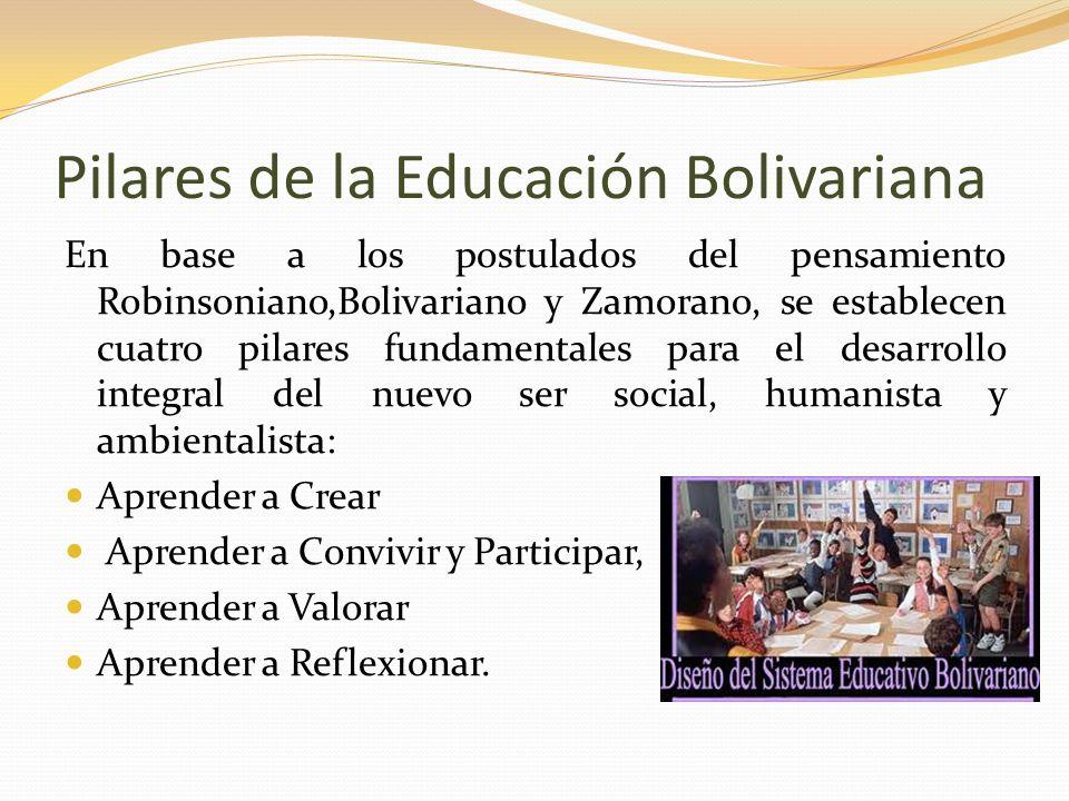 Pilares de la Educación Bolivariana En base a los postulados del pensamiento Robinsoniano,Bolivariano y Zamorano, se establecen cuatro pilares fundame