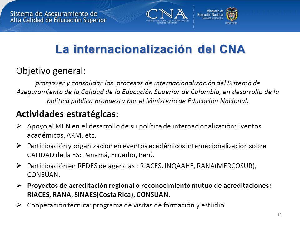 La internacionalización del CNA Objetivo general: promover y consolidar los procesos de internacionalización del Sistema de Aseguramiento de la Calida