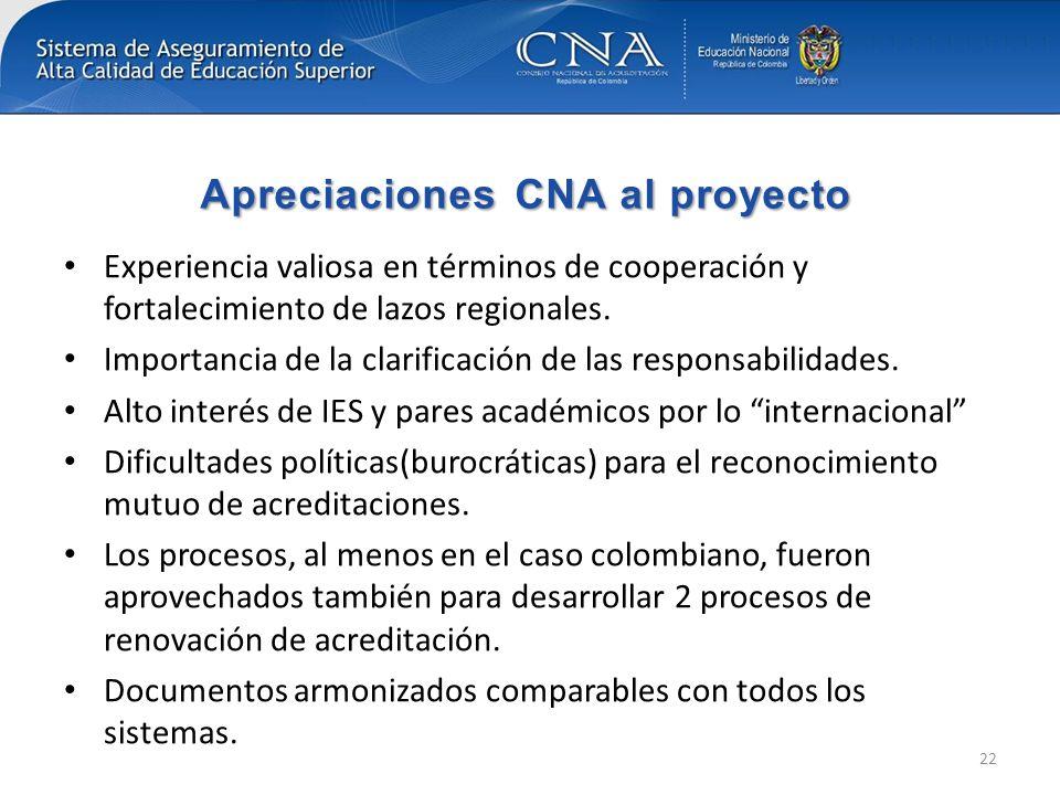 Apreciaciones CNA al proyecto Experiencia valiosa en términos de cooperación y fortalecimiento de lazos regionales. Importancia de la clarificación de
