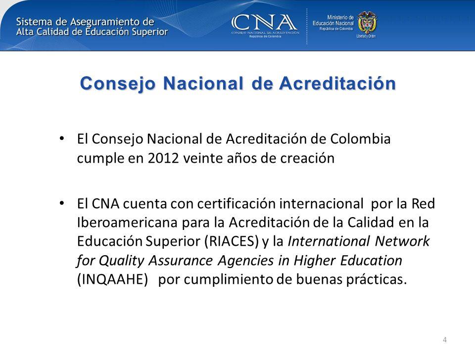 Consejo Nacional de Acreditación El Consejo Nacional de Acreditación de Colombia cumple en 2012 veinte años de creación El CNA cuenta con certificació