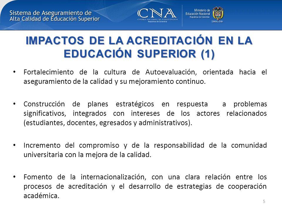 IMPACTOS DE LA ACREDITACIÓN EN LA EDUCACIÓN SUPERIOR (2) Aumento de la cooperación académica entre instituciones con programas acreditados.