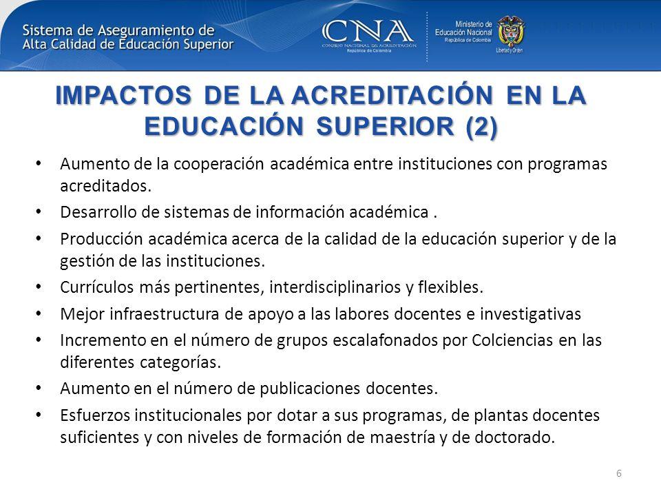 IMPACTOS DE LA ACREDITACIÓN EN LA EDUCACIÓN SUPERIOR (2) Aumento de la cooperación académica entre instituciones con programas acreditados. Desarrollo