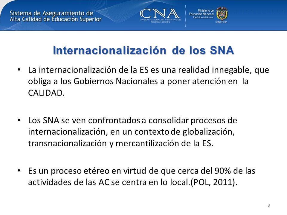 Internacionalización de los SNA La internacionalización de la ES es una realidad innegable, que obliga a los Gobiernos Nacionales a poner atención en